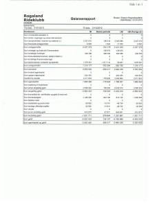 Balanserapport 2012 001